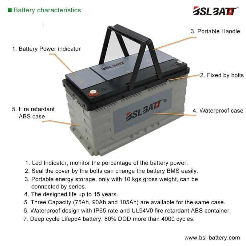LiFePo4 battery pack for RV motorhome house system