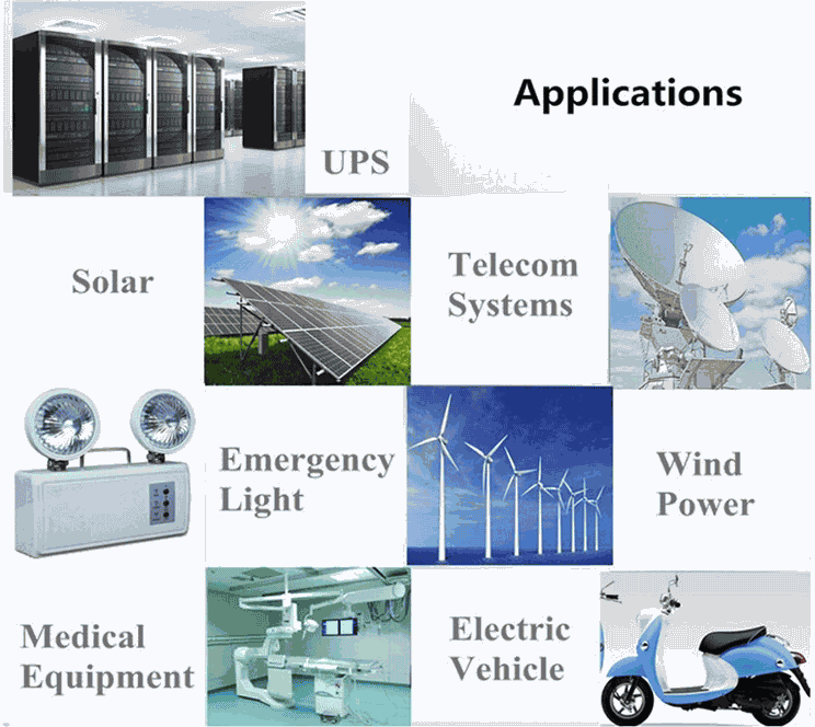 Solar Electric vehicle lithium company wholesaler