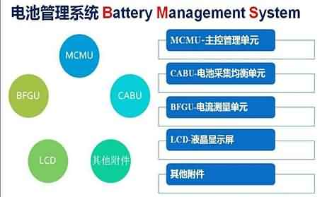Wisdom Power® Lithium battery Manufacturer BMS Technology Introduction?
