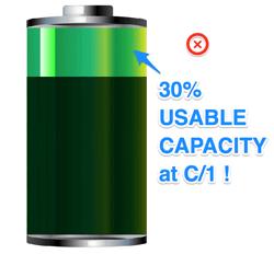 Lead Acid battery downsides