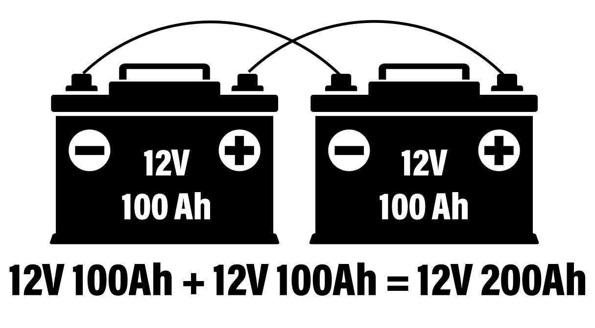 12V 200AH lithium Batteries Parallel