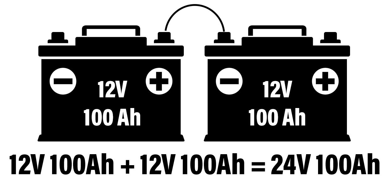 12V  100AH lithium Batteries Parallel