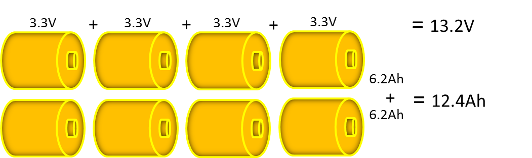 Wire lithium Batteries Parallel