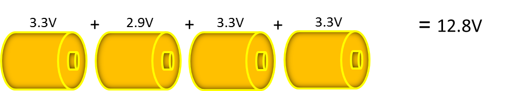 lithium Batteries Parallel