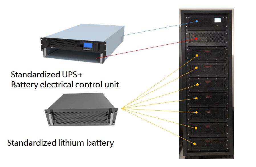 batterie au lithium haute tension