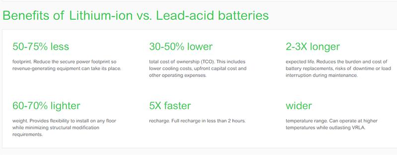 Benefits of Lithium-ion vs. Lead-acid batteries