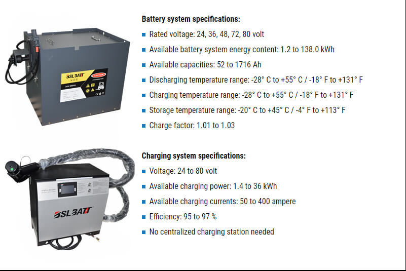 toyota forklift lithium-ion battery