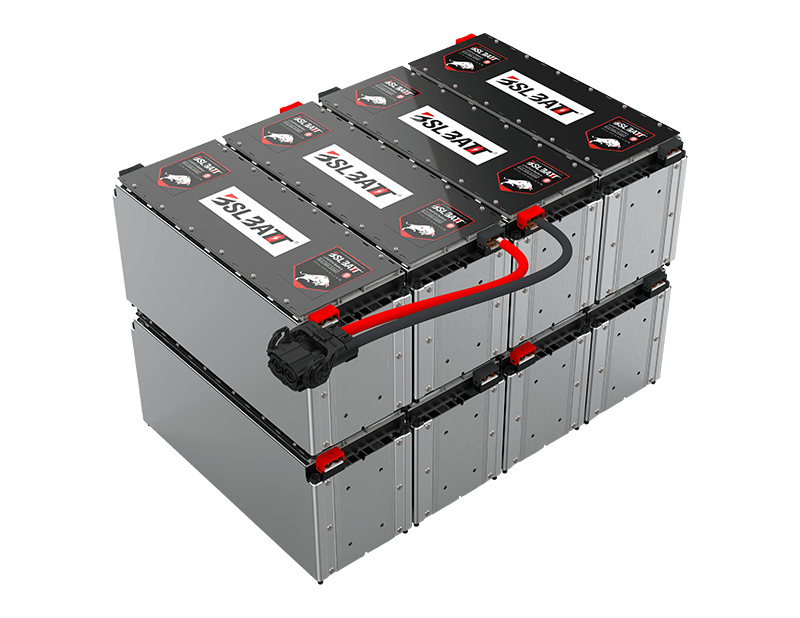 Industrial battery module