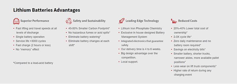 Lithium vs. Lead-Acid Batteries
